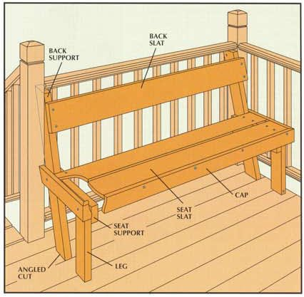2. The Bench With Back