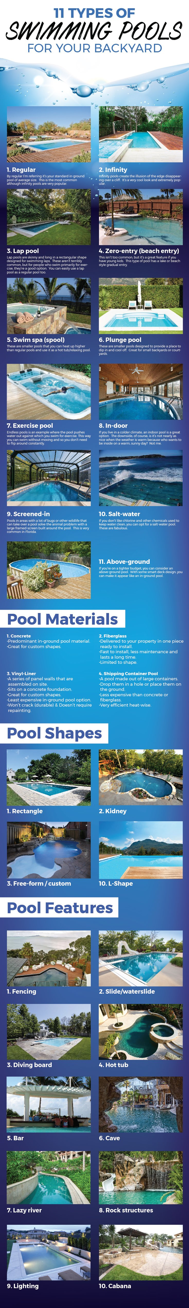 11 types of swimming pools