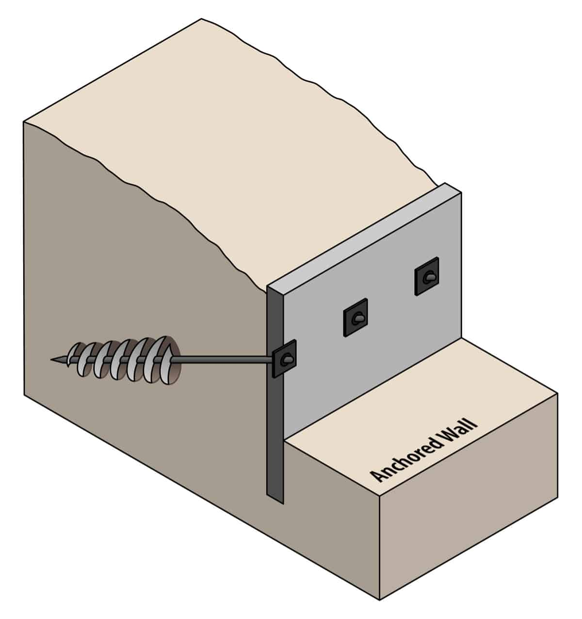 Screw anchor retaining wall diagram