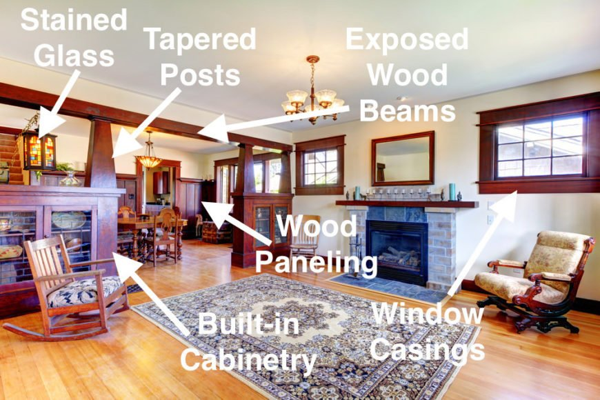 Illustrated Craftsman Interior Guide.