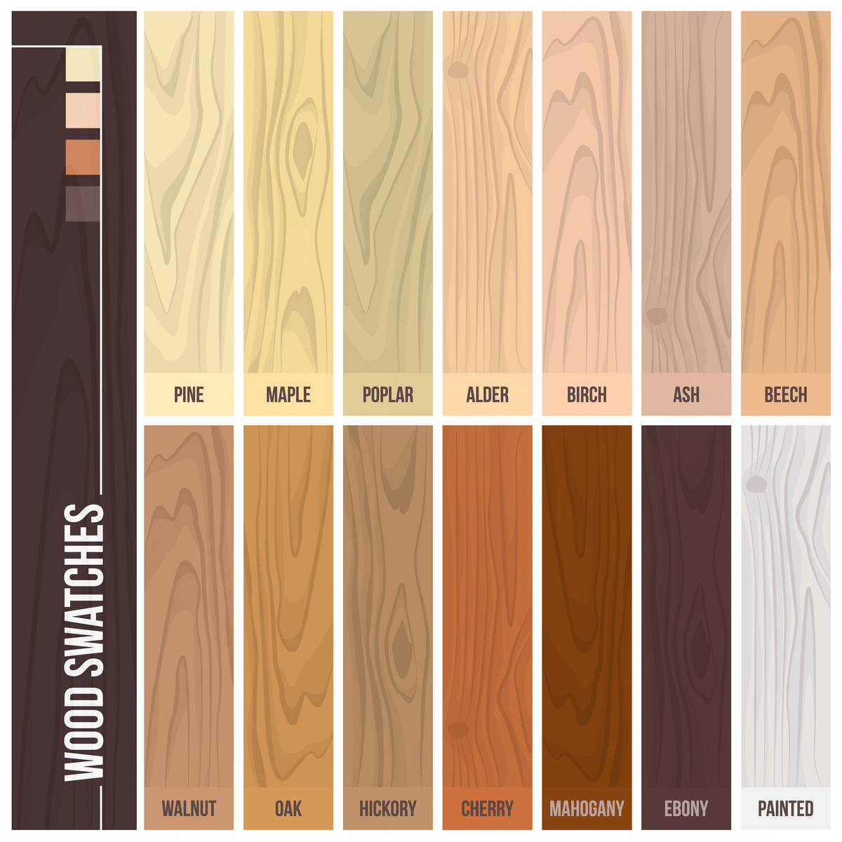 Wood Furniture Colors Chart 16 Types Of Hardwood Flooring Species Styles Edging