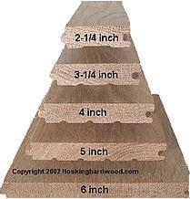 Illustration of hardwood dimensions