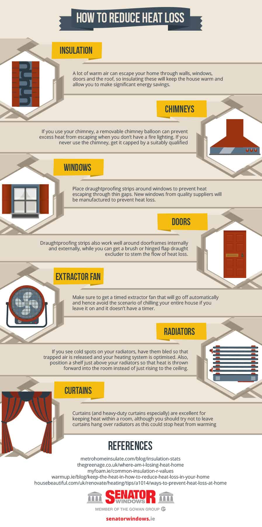 how to reduce heat loss in the home