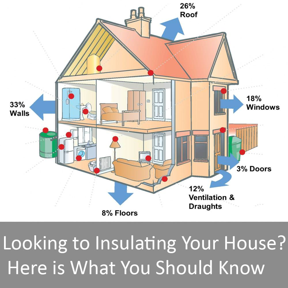 House diagram of heat escaping the home