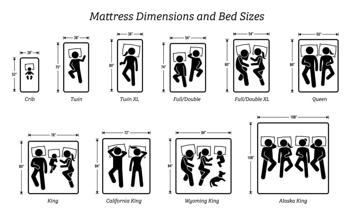Mattress sizes and dimensions chart