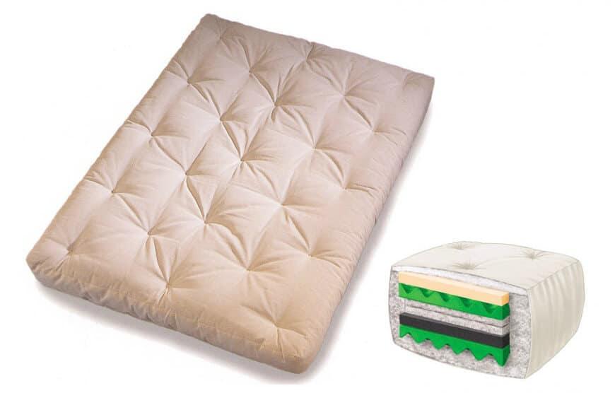 Diagram of a futon mattress