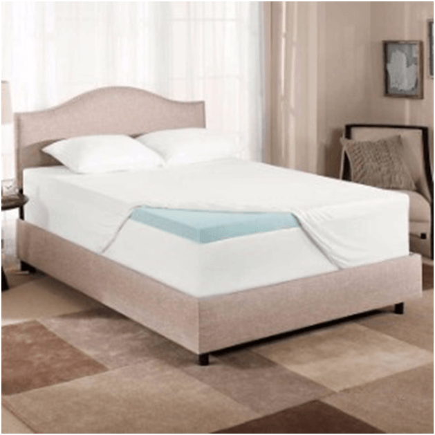 Different Types Of Bed Mattresses Buying Guide For - Different types of mattresses