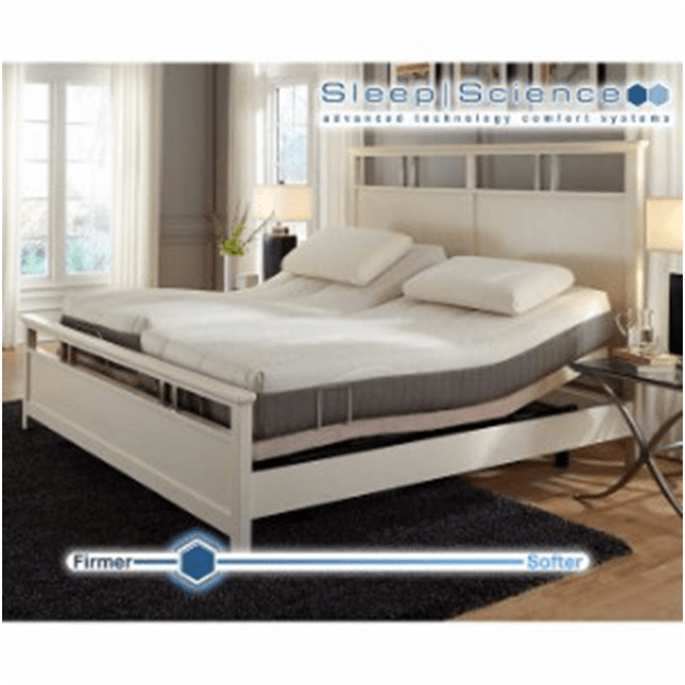 Photograph of an adjustable bed.