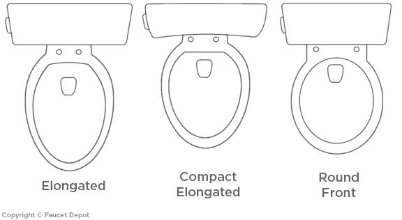 Toilet bowl shapes