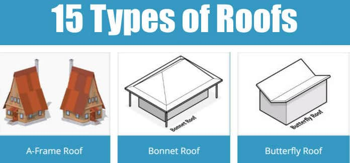 Image showing different types of roofs for the home