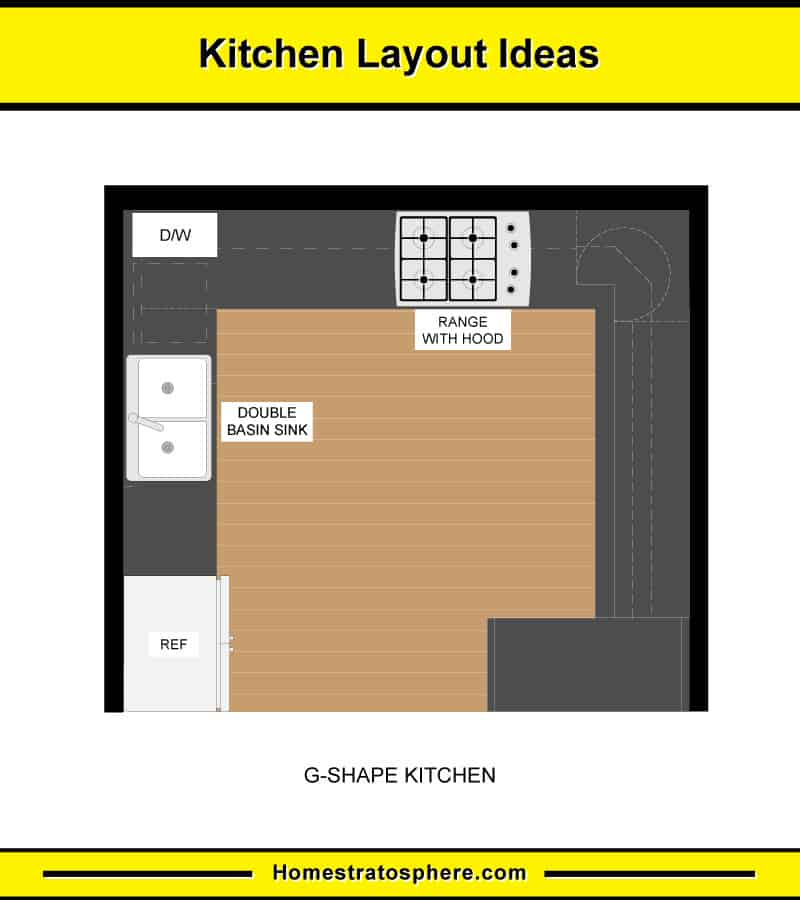 G-shape kitchen layout diagram sept28