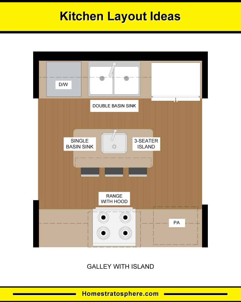 Galley kitchen with island layout diagram sept28