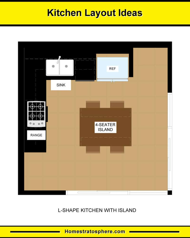Kitchen Plan L Shaped Layout: 10 Kitchen Layouts & 6 Dimension Diagrams (2019