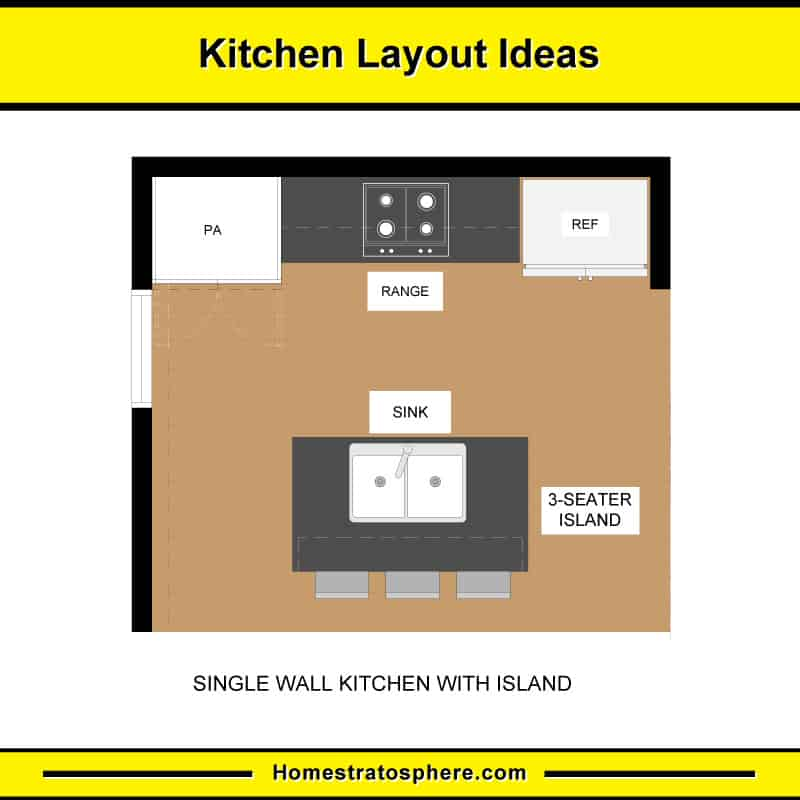 Single wall kitchen with island layout diagram sept28