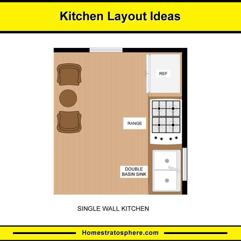 single-wall-kitchen-layout-diagram-sept28