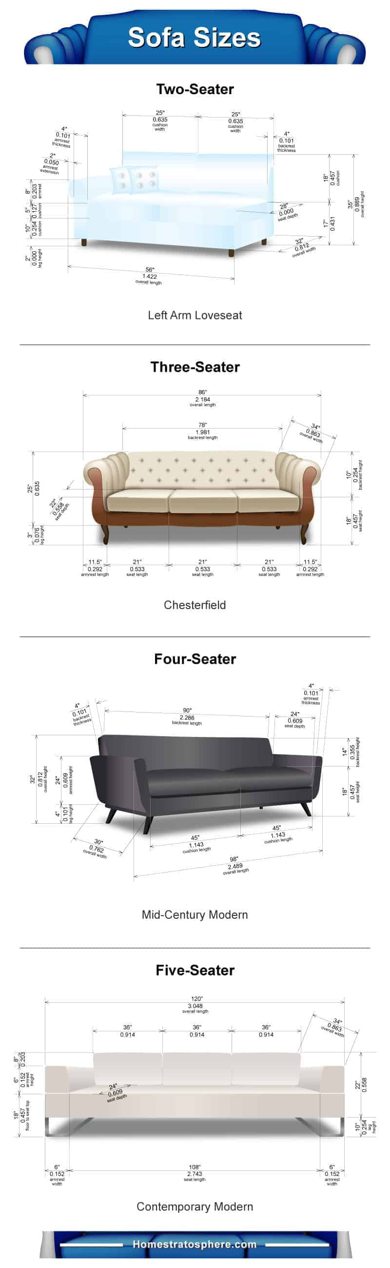 Diagrams showing the proper couch dimensions according to the number of people it seats.