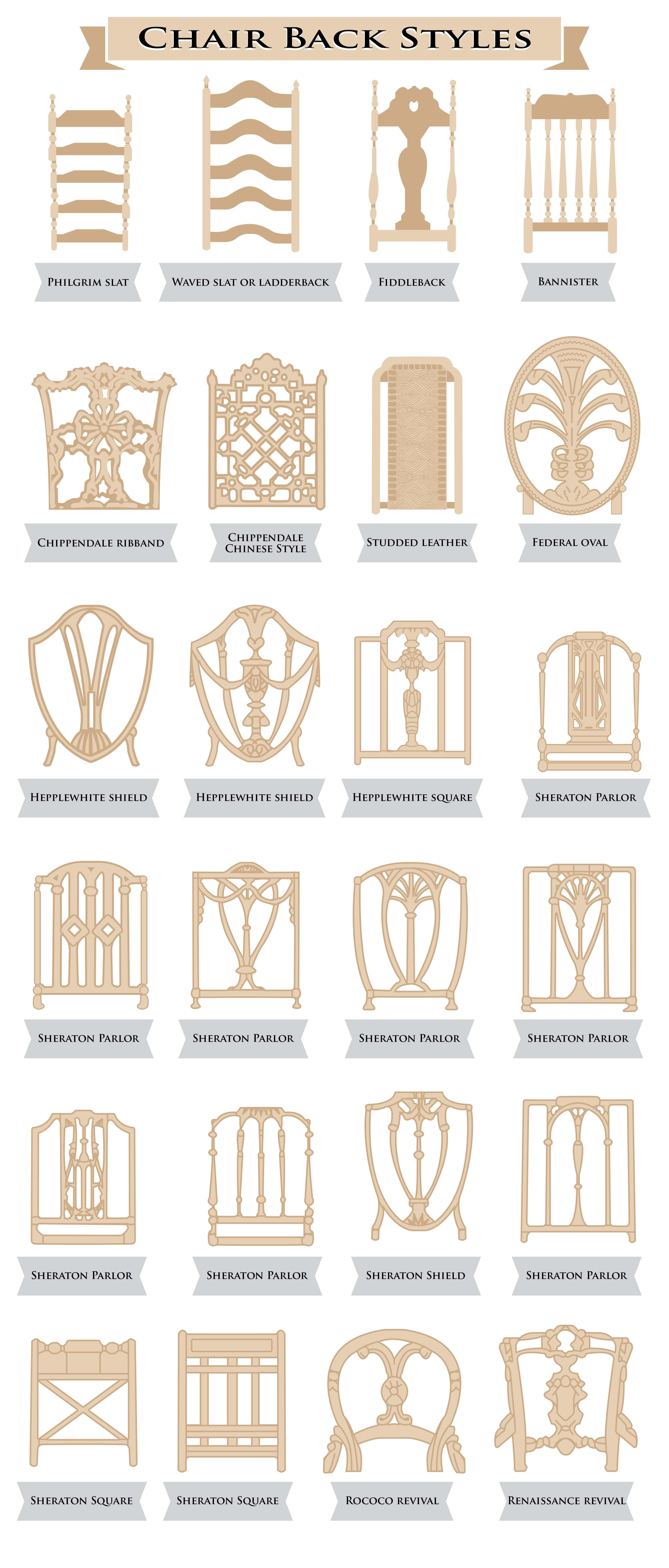 Chart showing all the different chair back styles