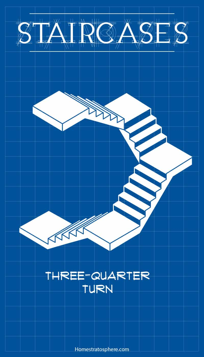 Three-quarter turn staircase diagram