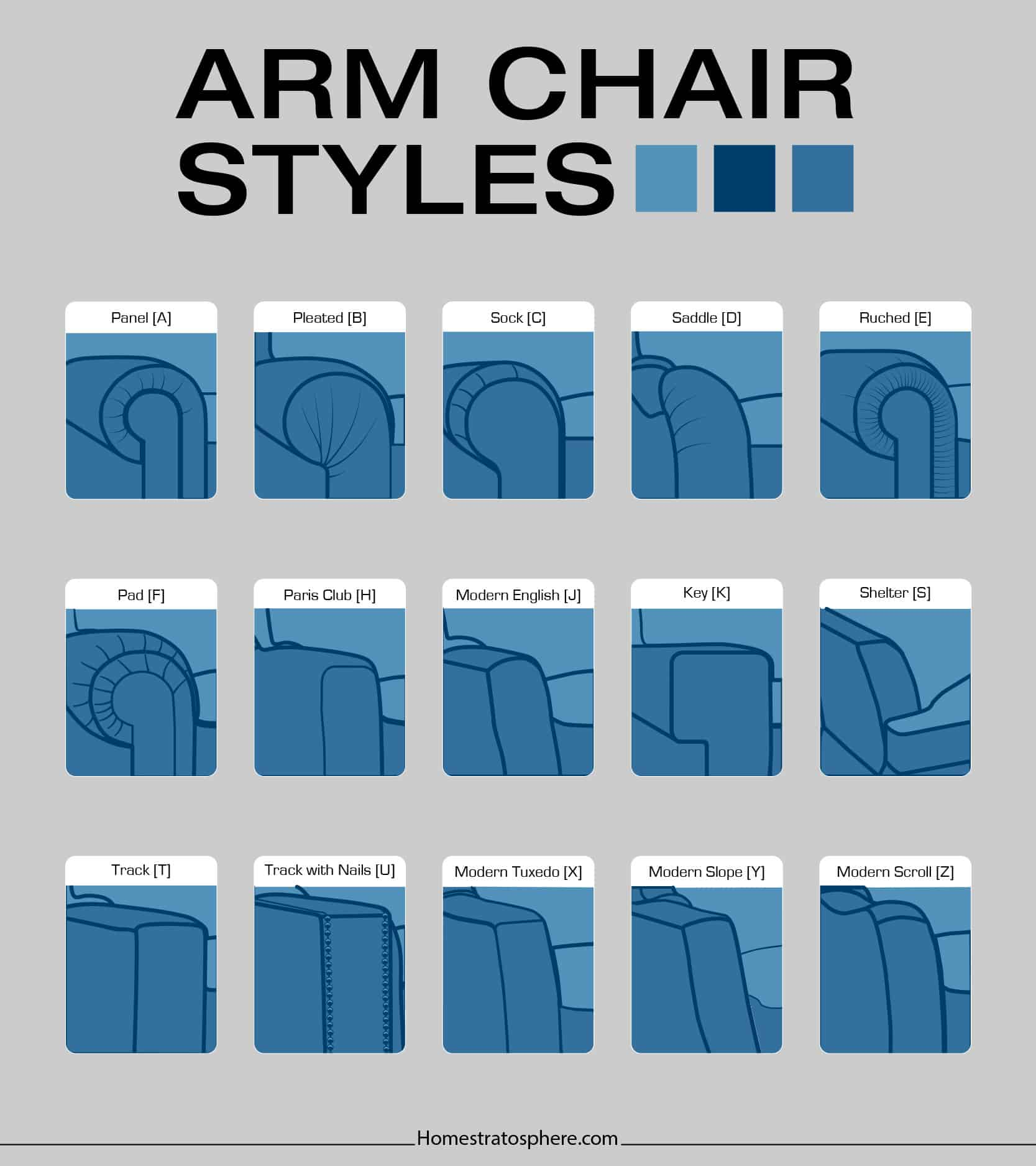 Sofa arm styles illustrated infographic