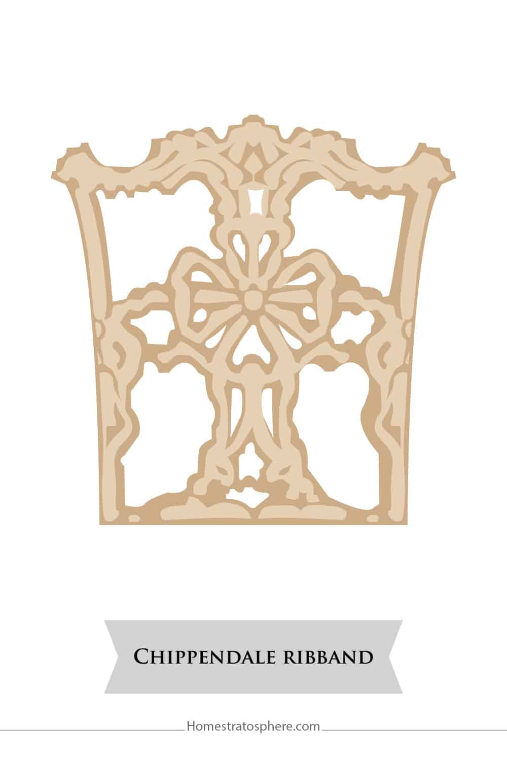 Chippendale Ribband chair back style