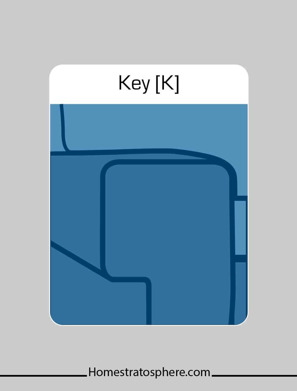 Key sofa arm style