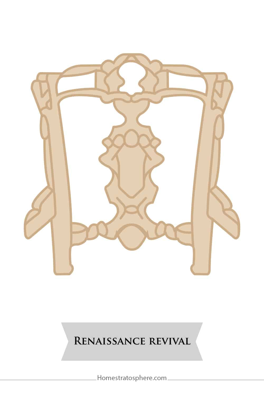 Renaissance Revival chair back style