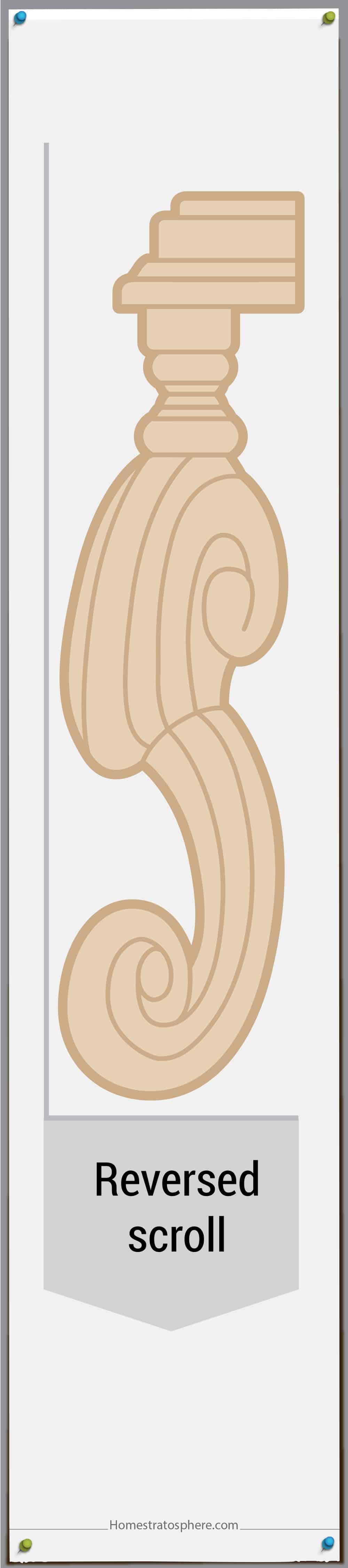 Reversed scroll furniture leg style