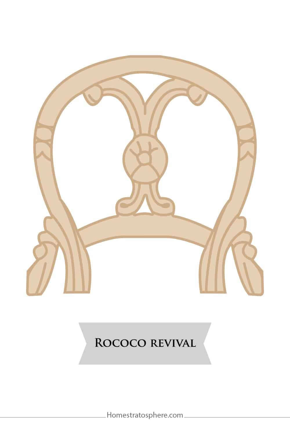Rococo Revival chair back