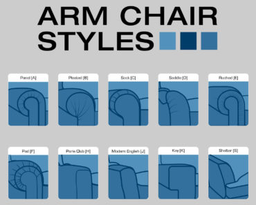 Sofa arm styles featured image