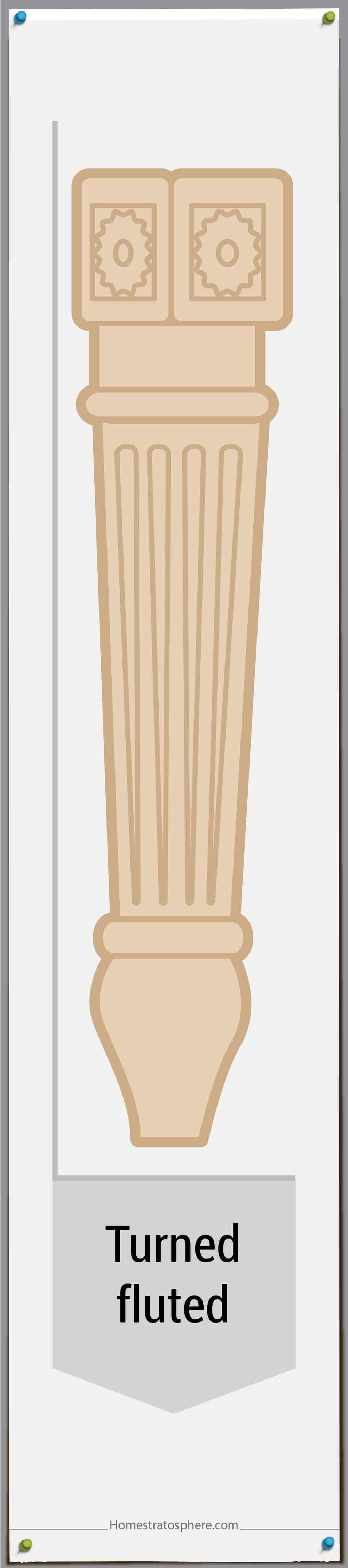 Turned flute leg style