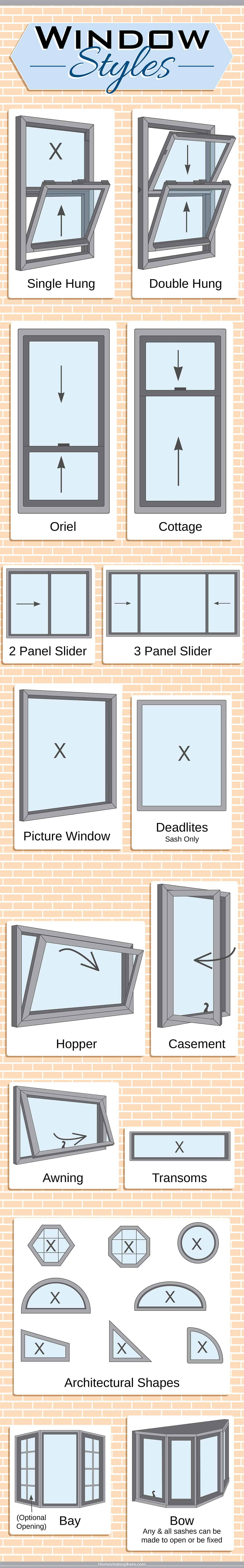 Window styles infographic
