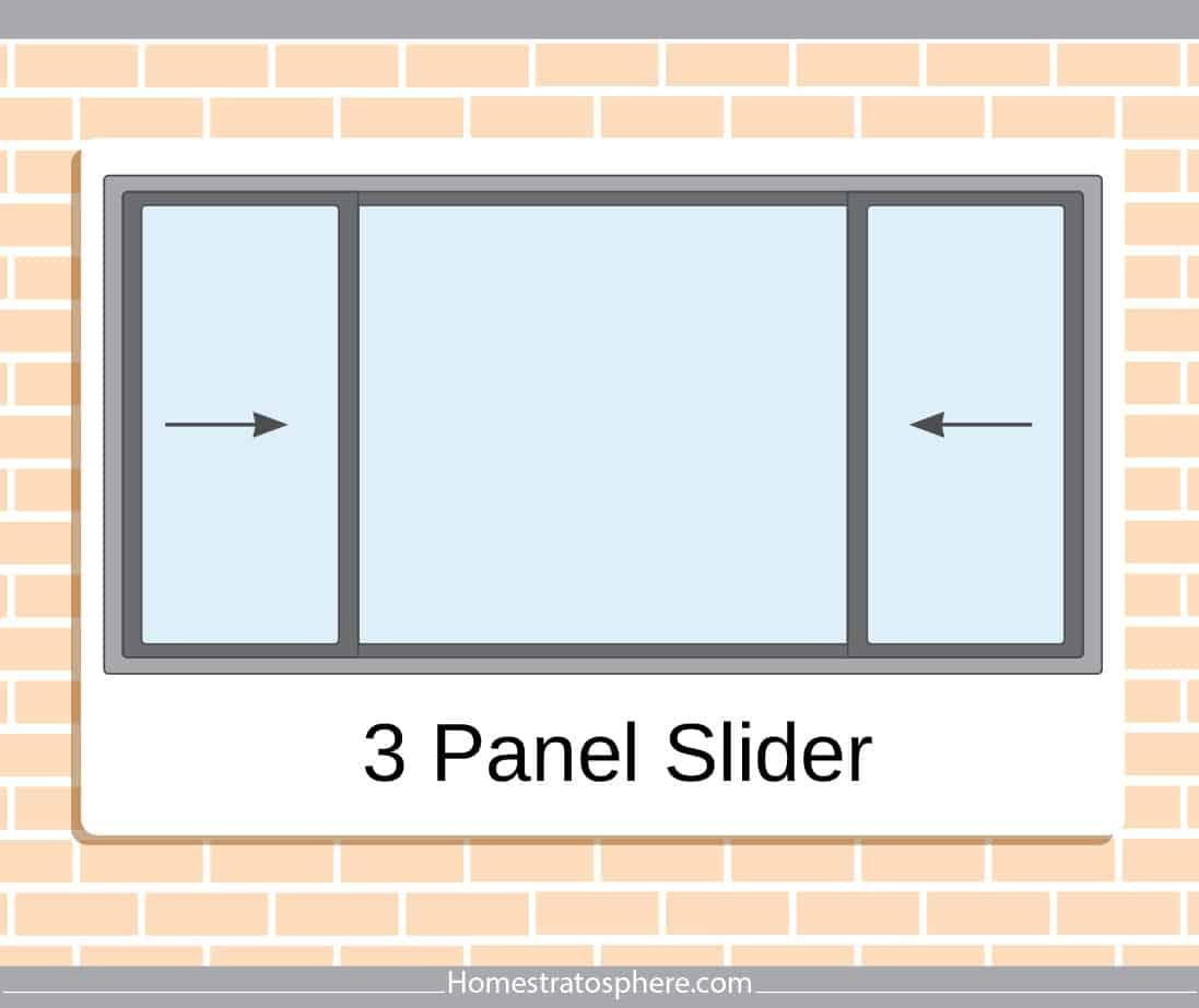 3 panel window style