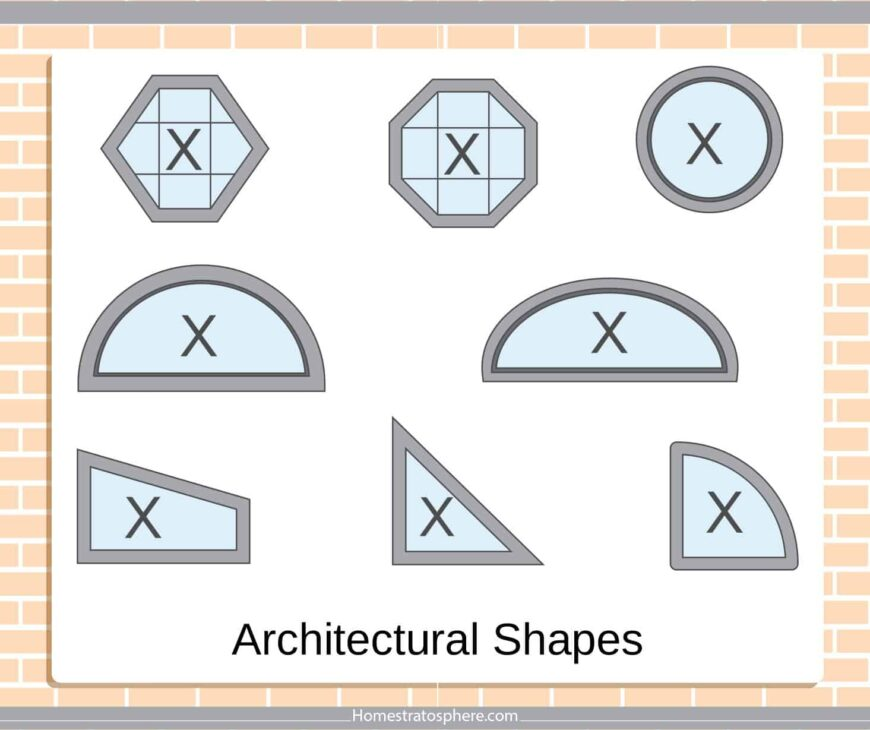 Different types of window shapes