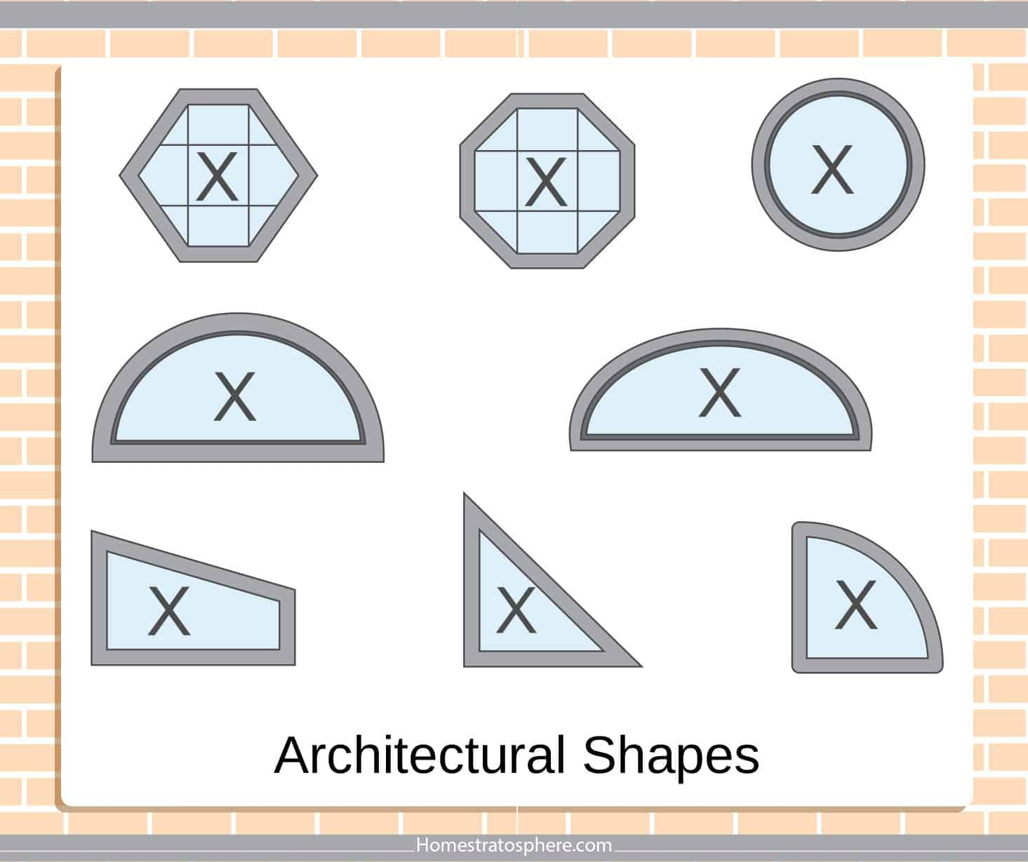 Diffe Types Of Window Shapes