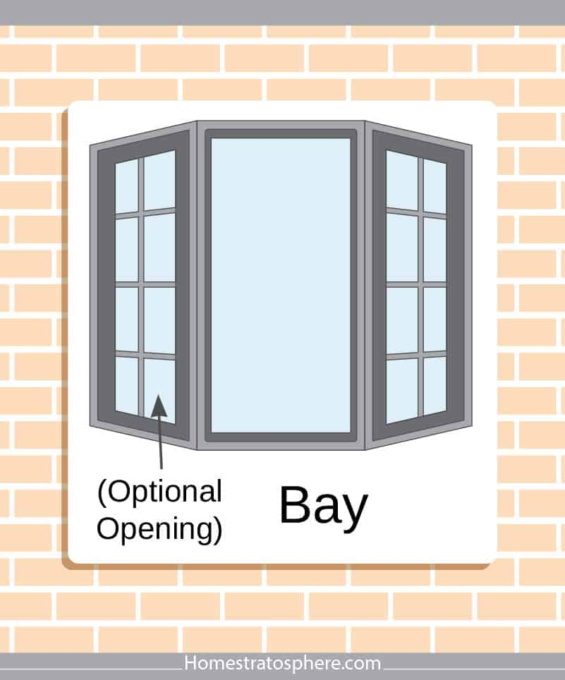 26 types of windows styles panes and frames for Window styles for homes