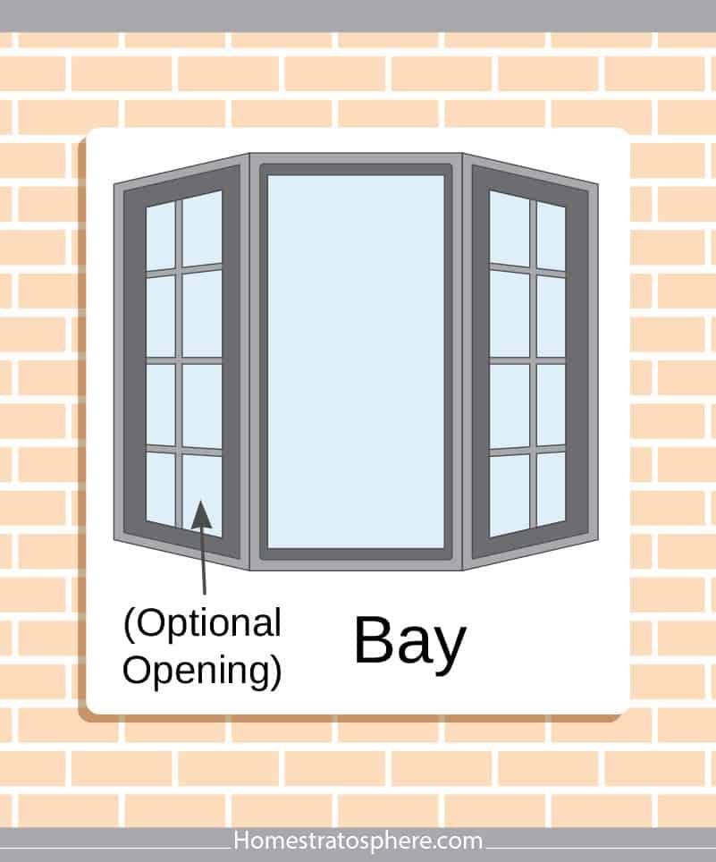 Bay window style