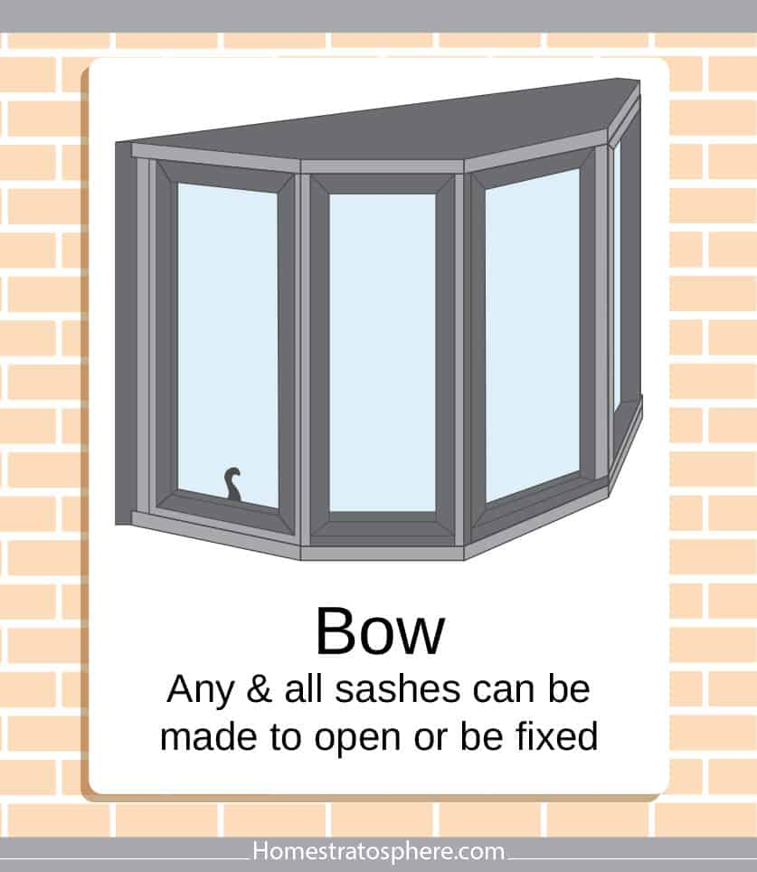 Bow window style example (illustration)