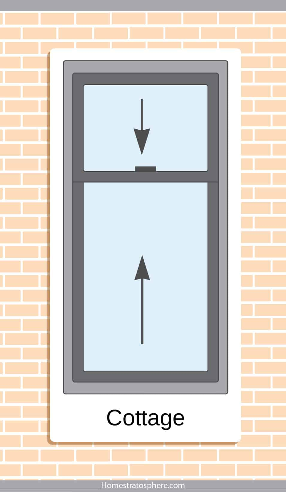 26 Types Of Windows Styles Panes And Frames