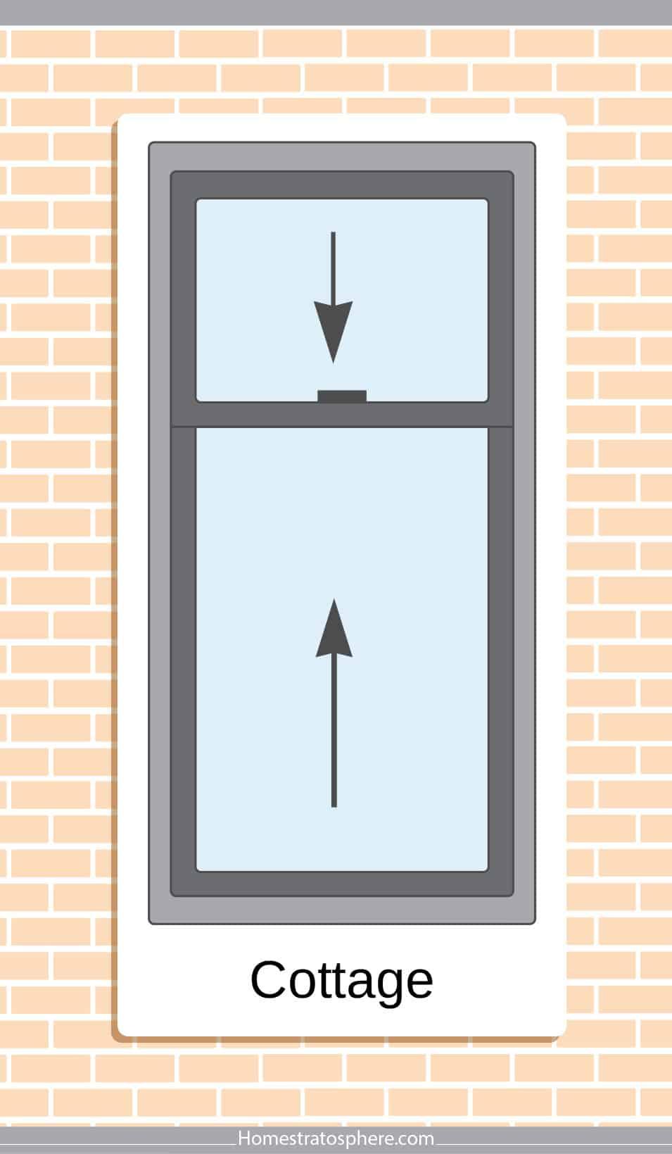 Cottage window style
