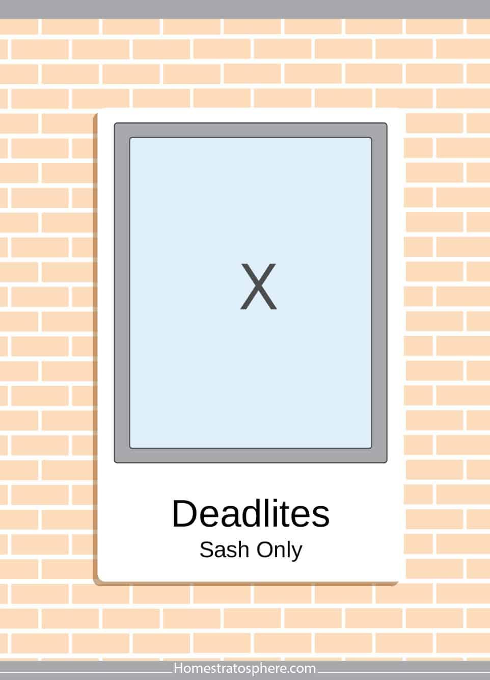 Deadlites sash only window design