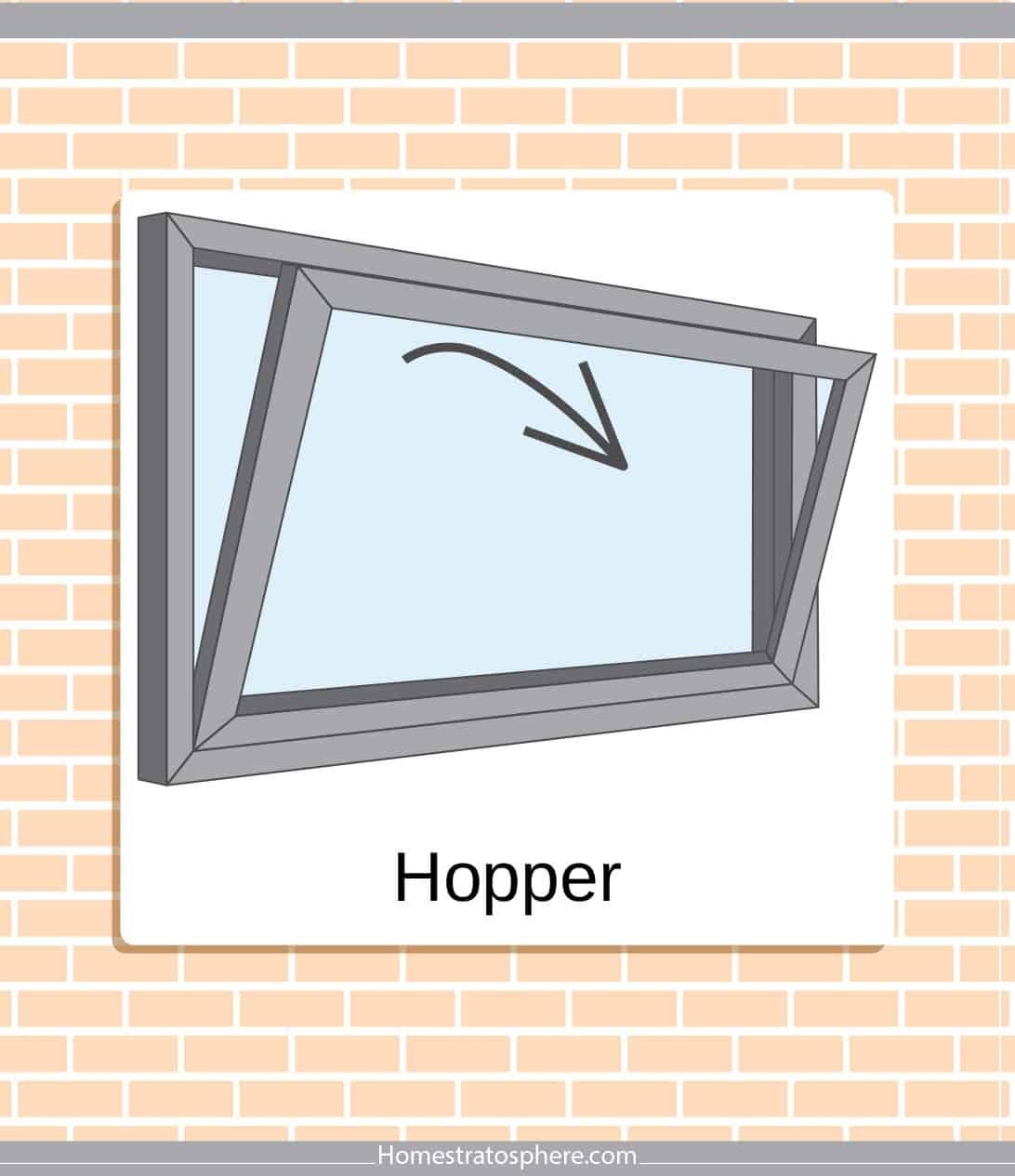 Hopper window style