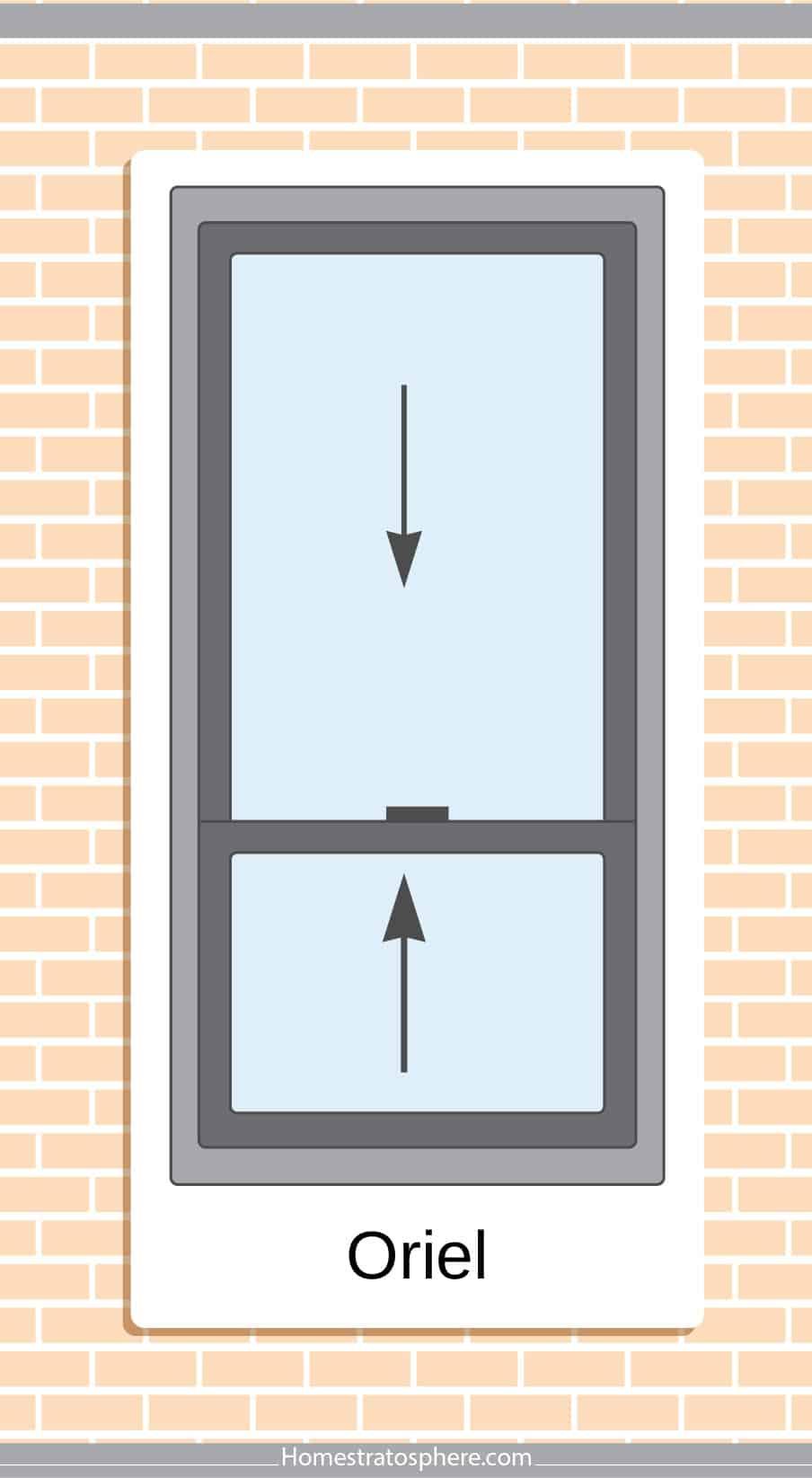 Oriel window style