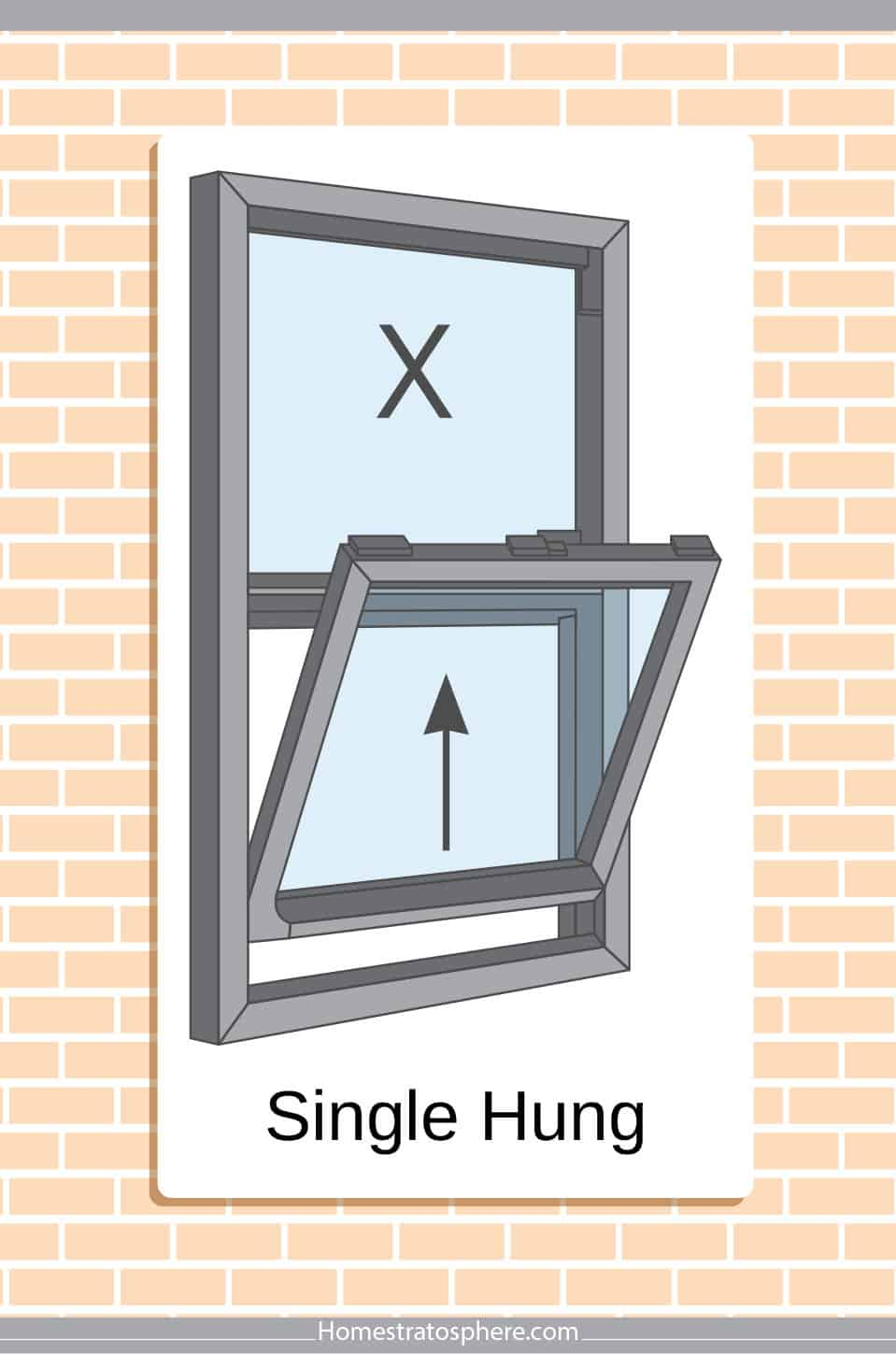Single hung window style