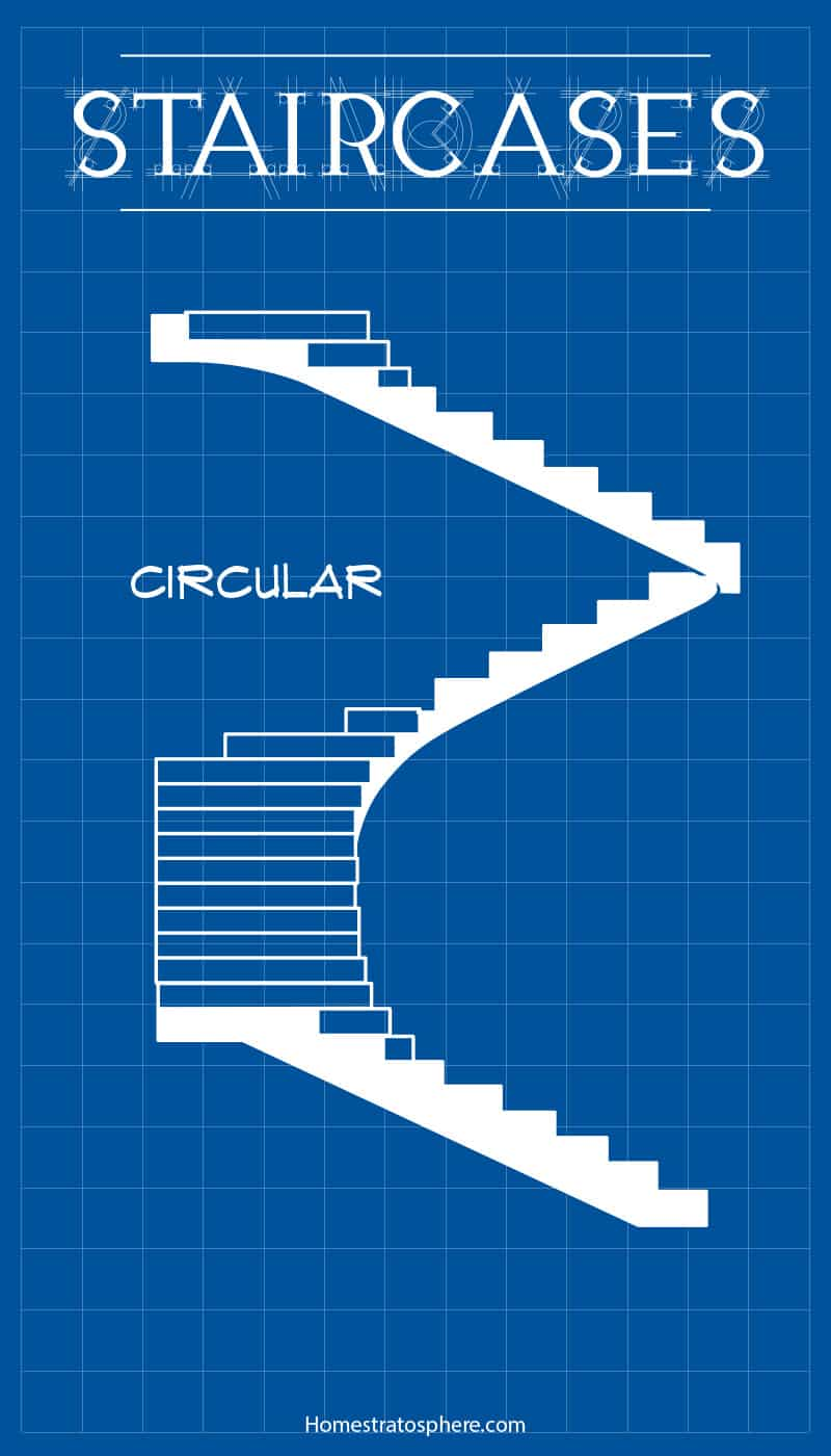 Circular staircase diagram
