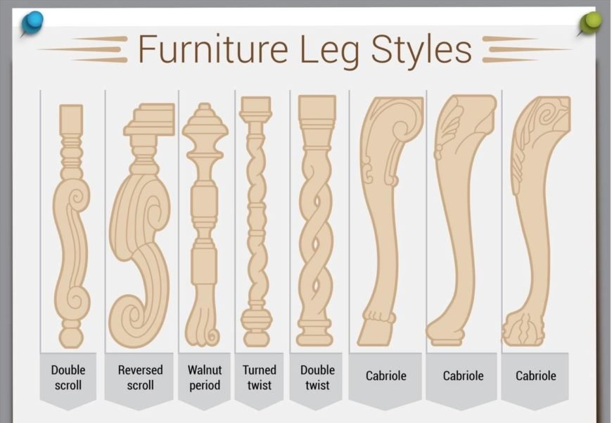 16 Furniture Leg Styles Table Chair Amp Sofa Legs