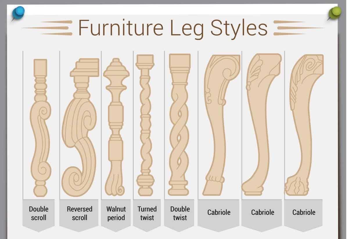16 furniture leg styles table chair sofa legs. Black Bedroom Furniture Sets. Home Design Ideas
