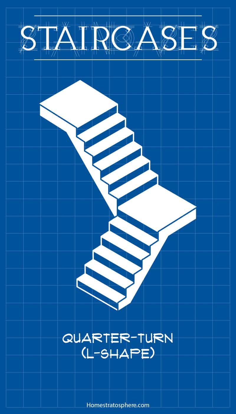 Diagram of quarter-turn staircase