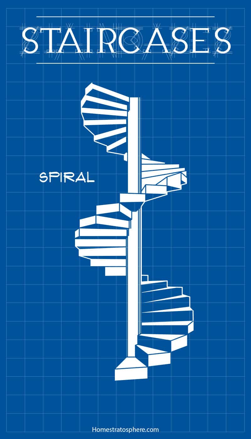 Spiral Staircase Diagram
