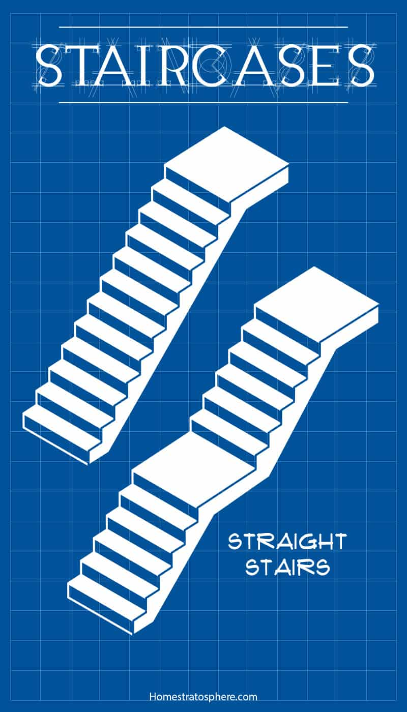 Diagram of 2 types of straight staircases