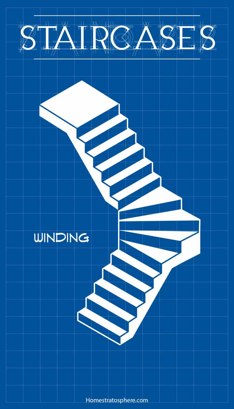 Winding staircase diagram